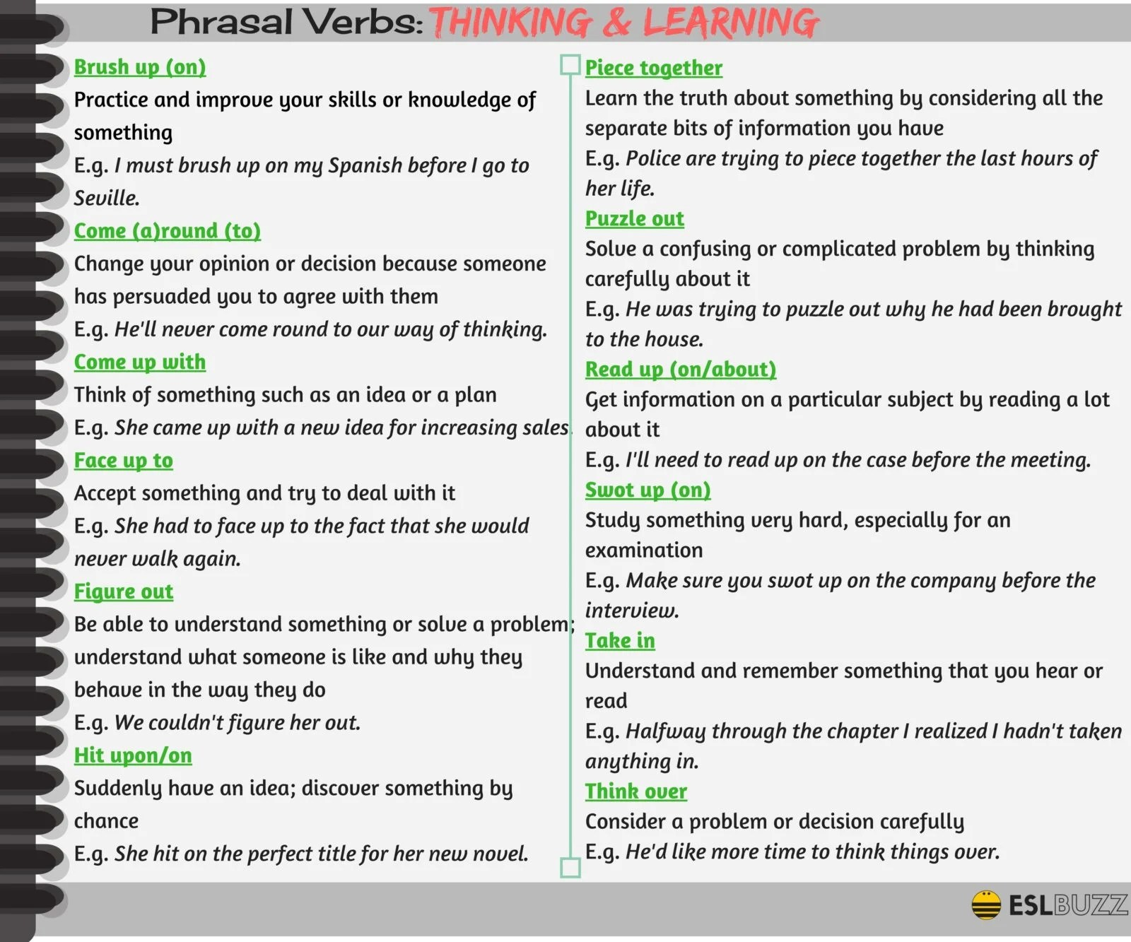 Useful Phrasal Verbs and Idioms: Thinking & Learning