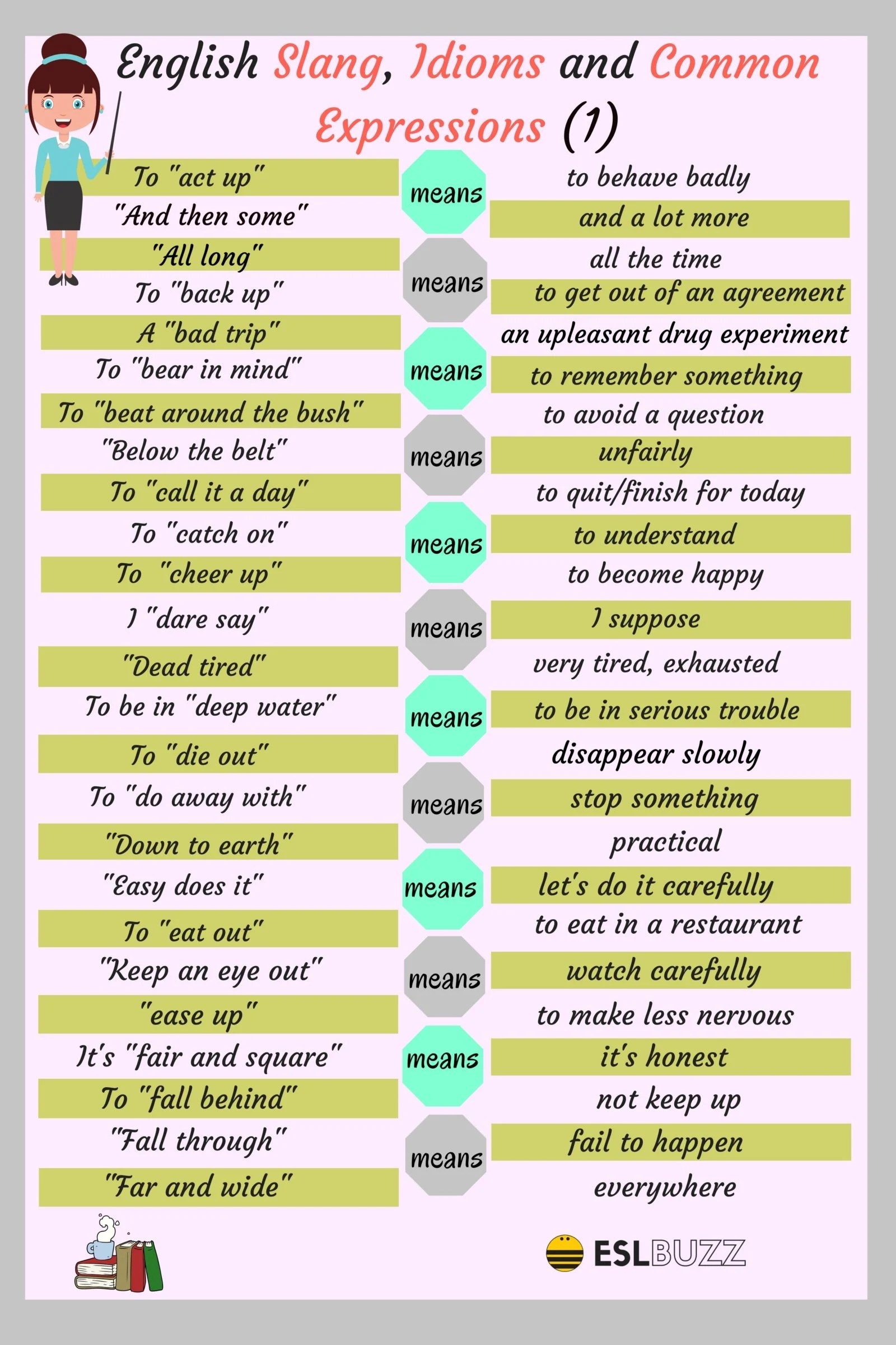 100 Slang Words Idioms And Common Expressions In English