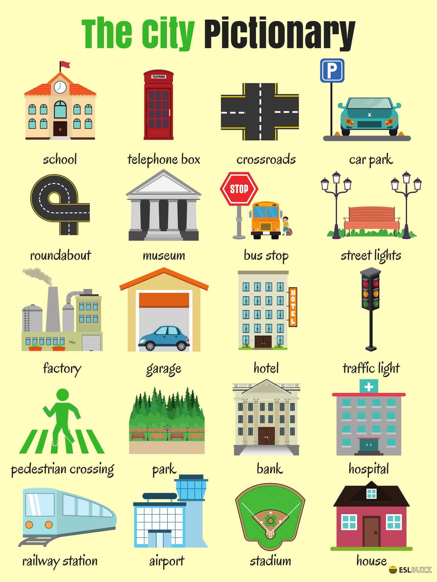 English Vocabulary Places In The City