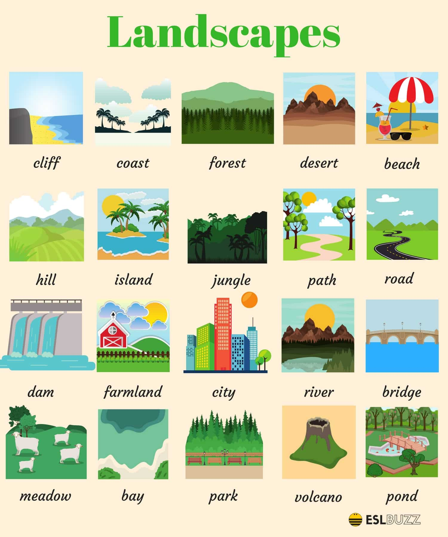 English Vocabulary: The Natural World - ESL Buzz