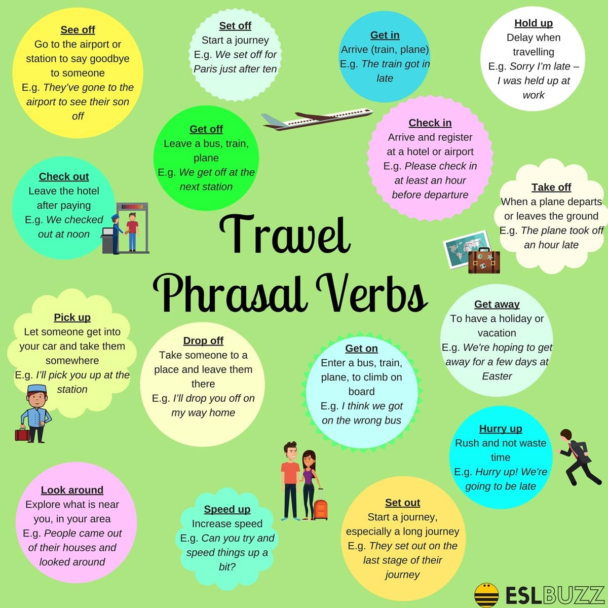 Travel Phrasal Verbs And Expressions In English