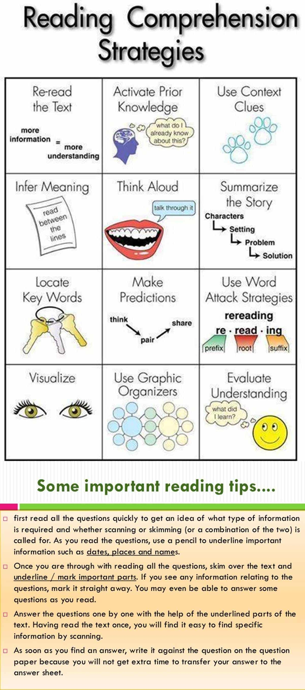 Reading Comprehension Strategies for English Language Learners 14