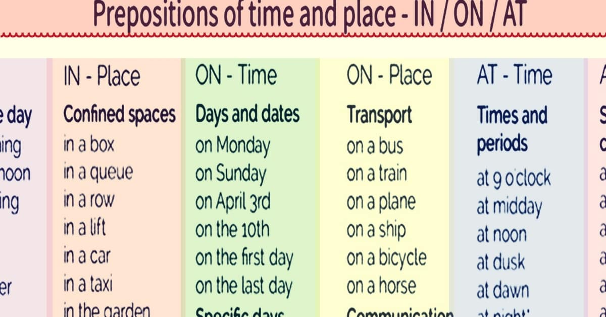 """Preposition In Learn In Marathi All Complate: Prepositions """"On,"""" """"At,"""" """"In"""""""