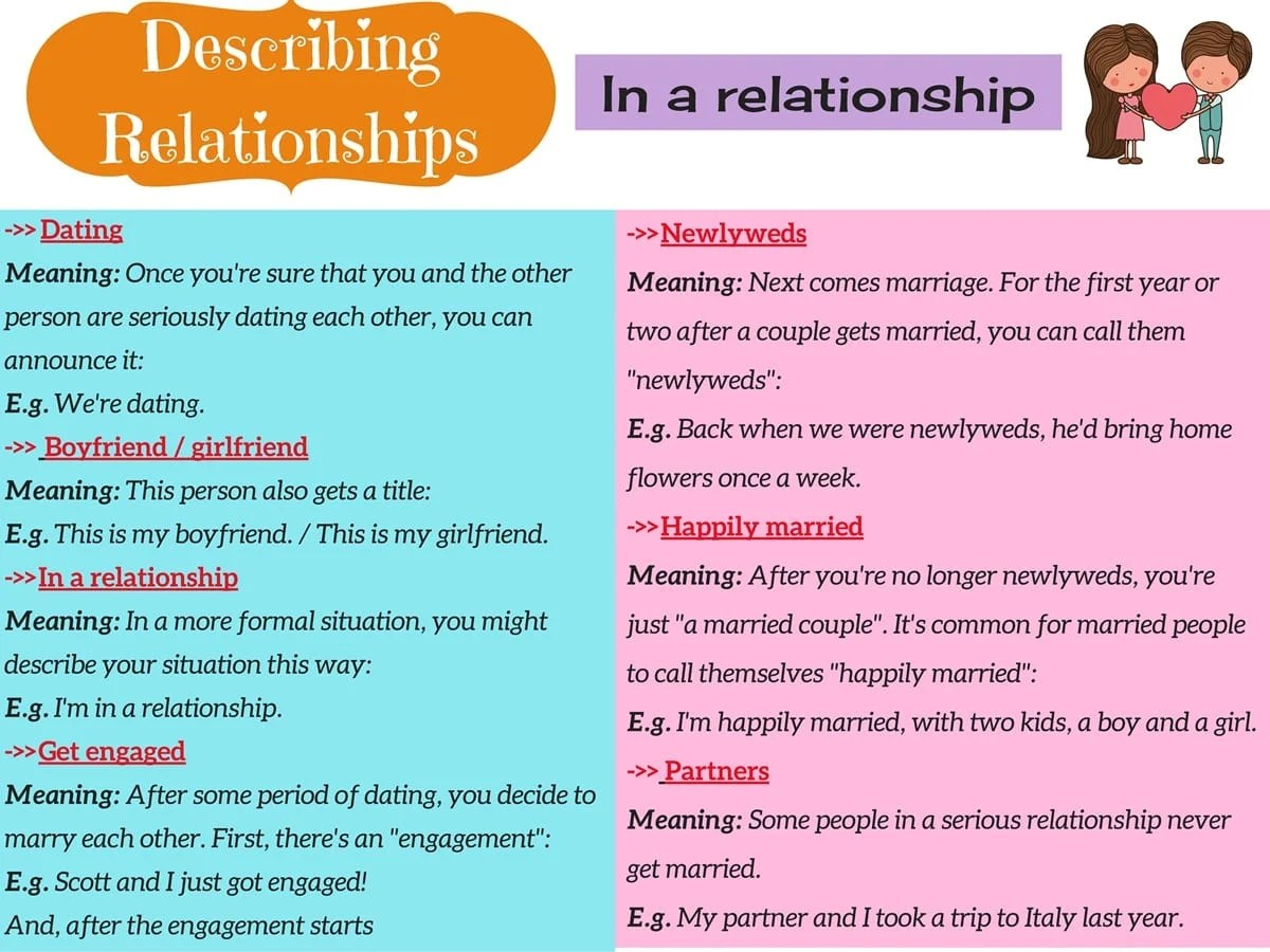 Zoom English 1bac Unit 8 Relationships And Reported