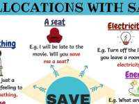 useful words and phrases to write a great essay esl buzz  common english collocations the word save