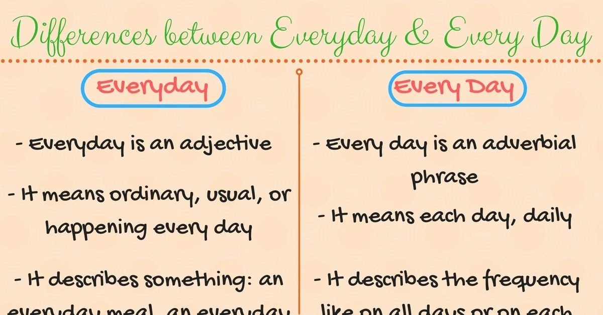 Differences between EVERY DAY & EVERYDAY - ESL Buzz