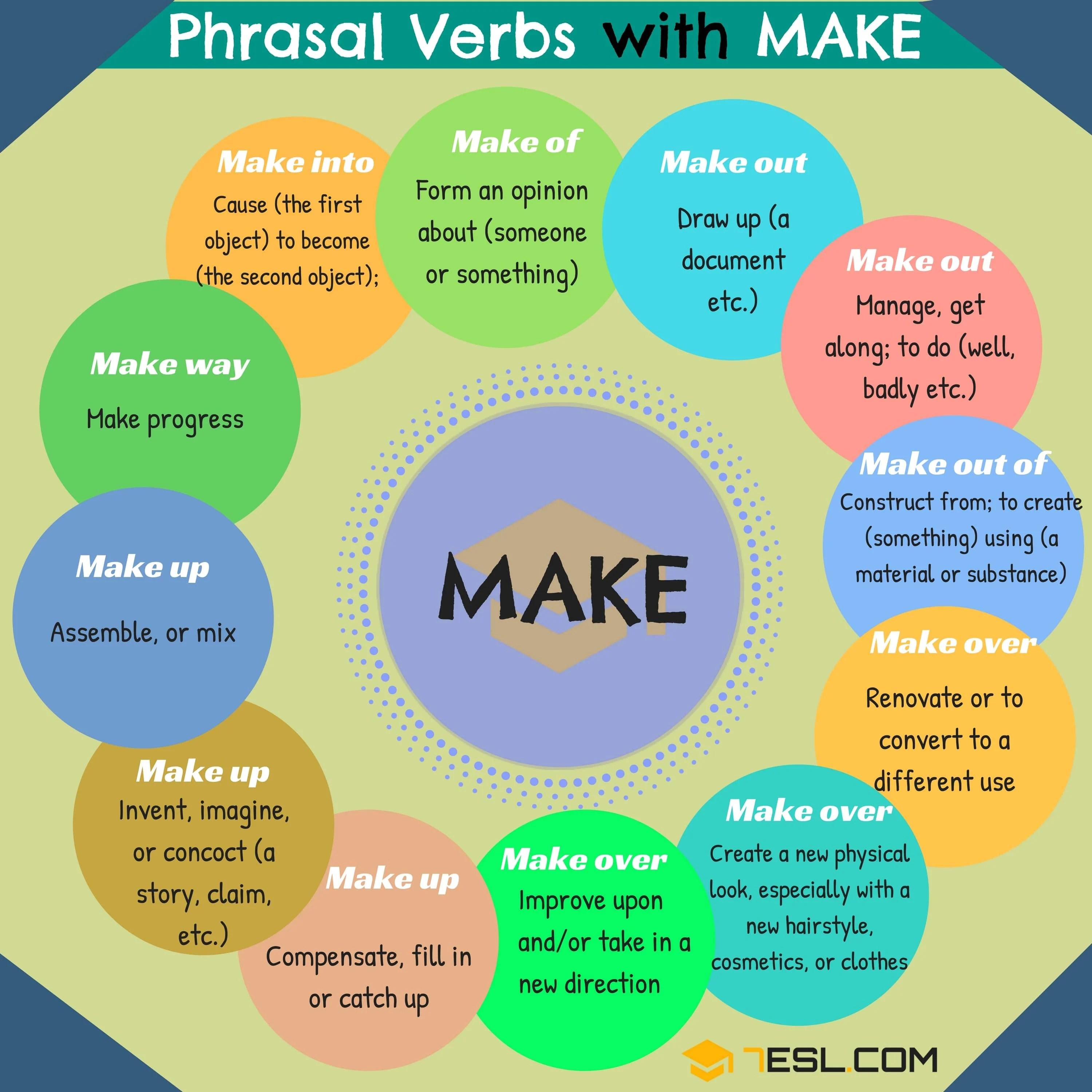 Phrasal Verbs with MAKE