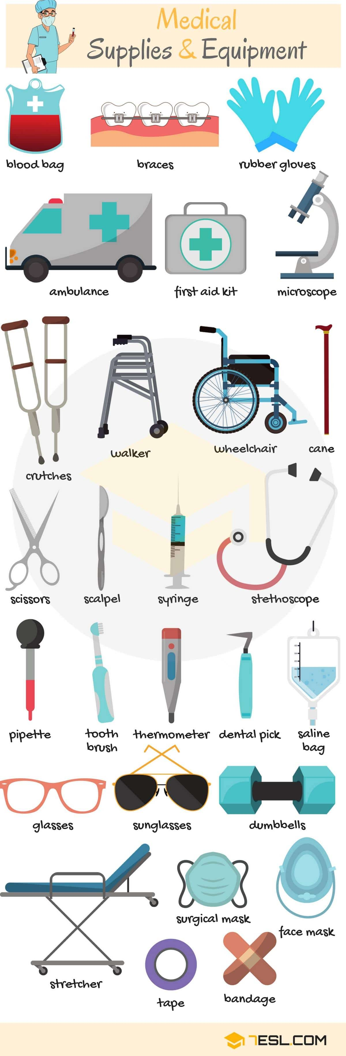 Medical Supplies and Equipment Vocabulary in English
