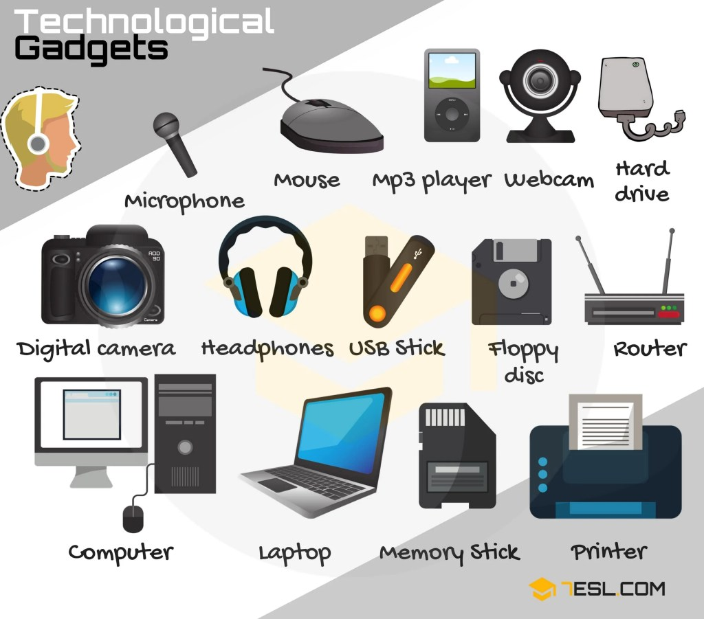 Technological Gadgets Vocabulary in English