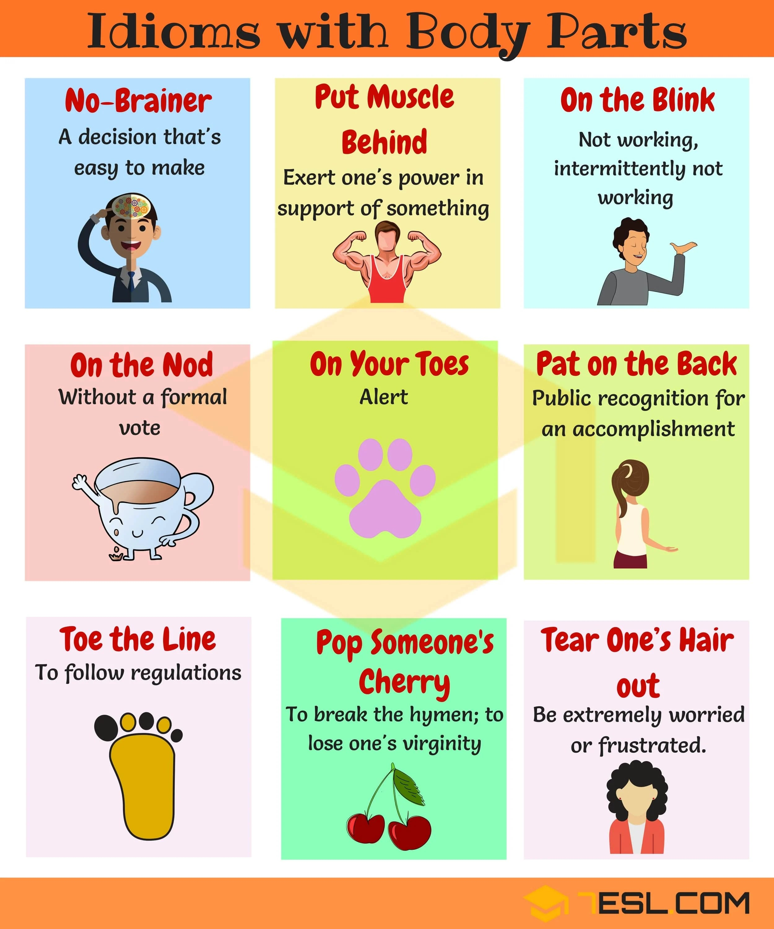 8 Useful English Idioms With Body Parts In English