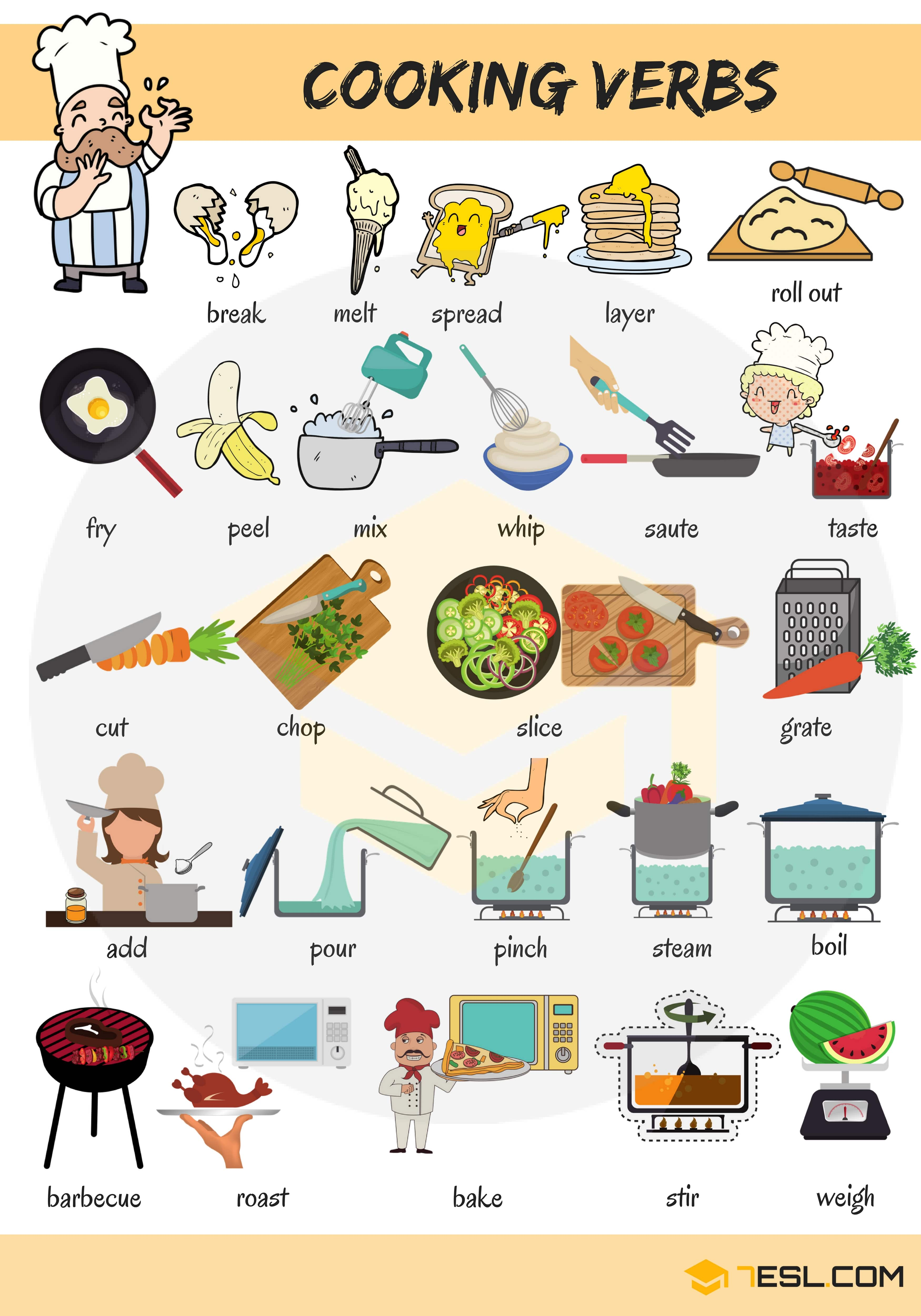 Learn Cooking Verbs In English