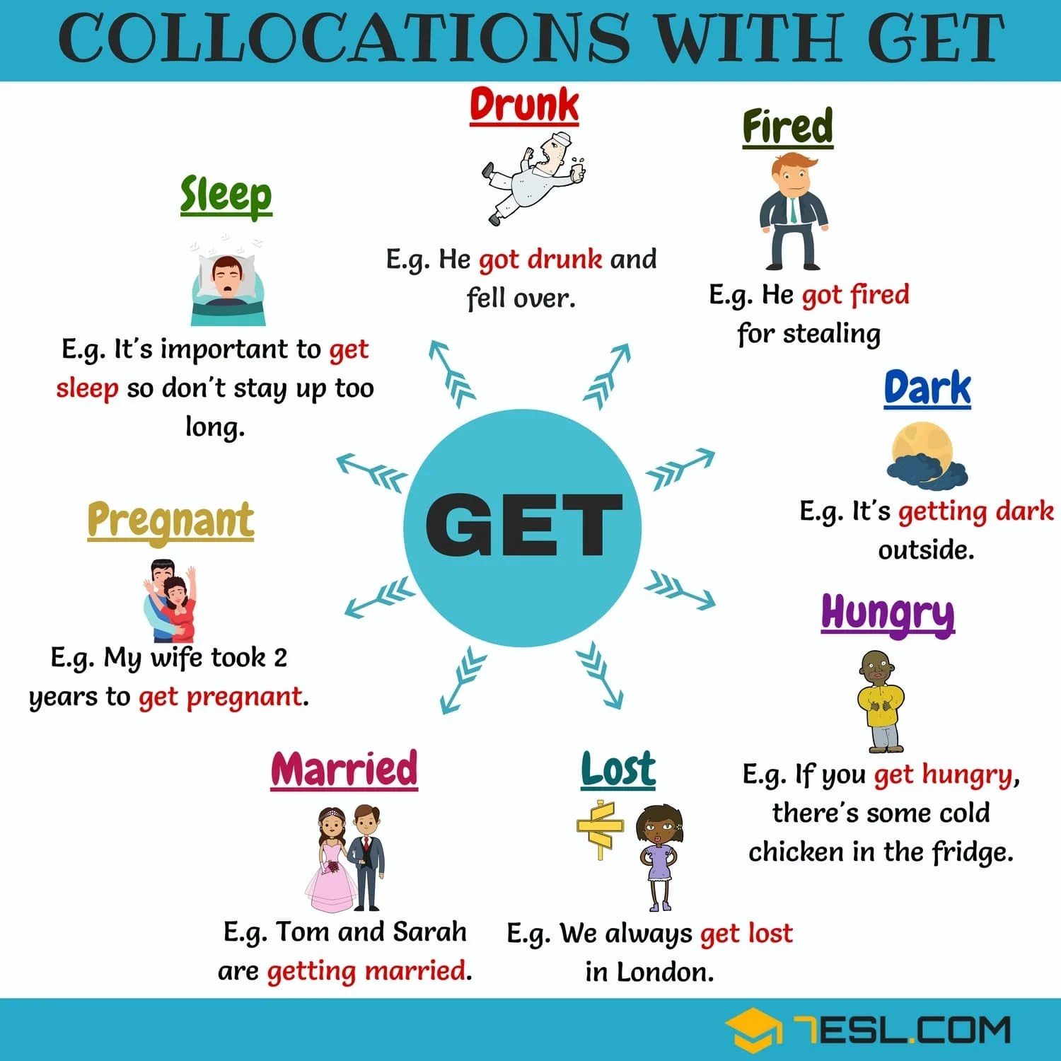 Verb Collocations List Of 90 Verb Collocations In
