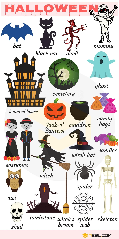 Holidays Vocabulary In English