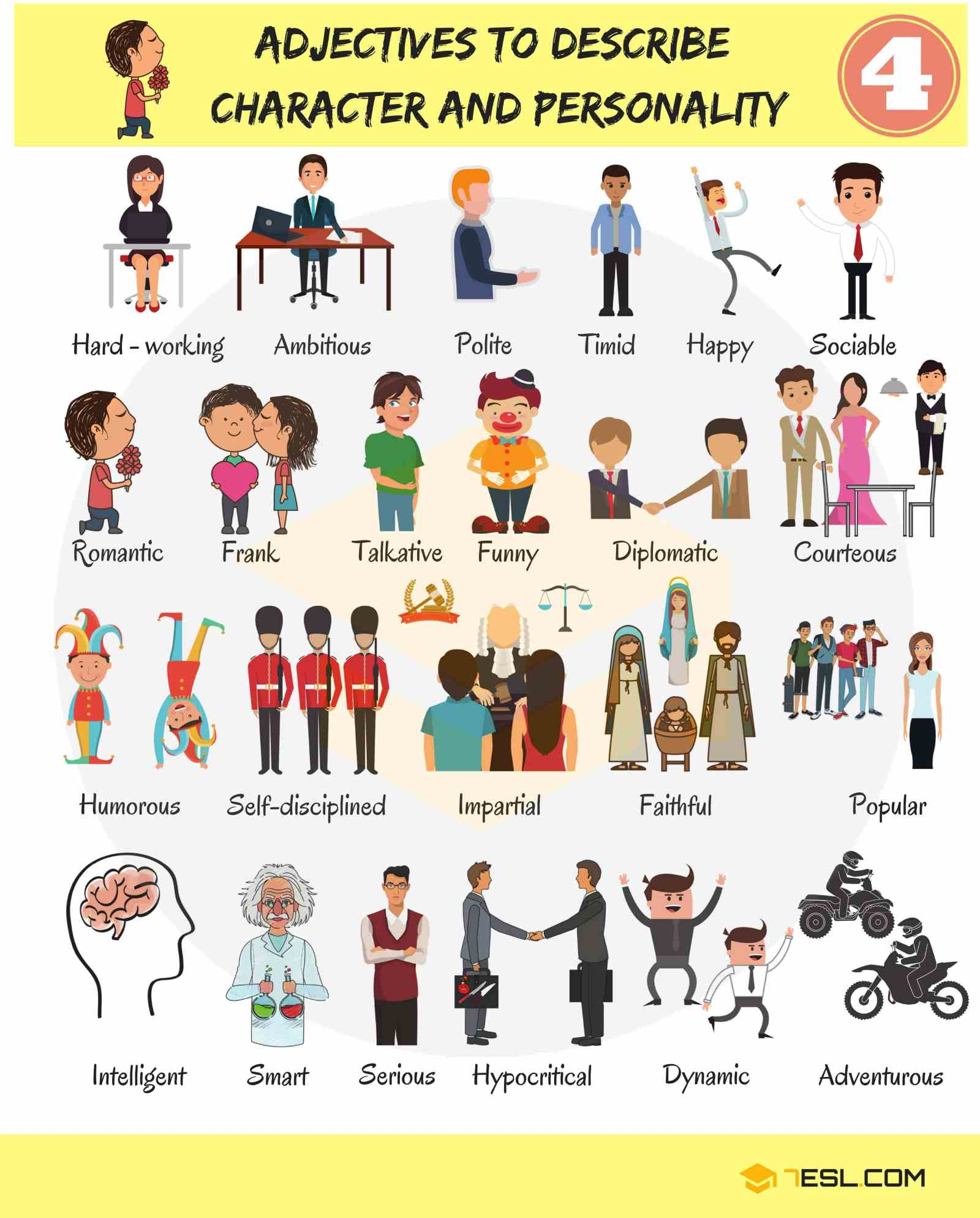 English Adjectives for Describing Character and Personality 16