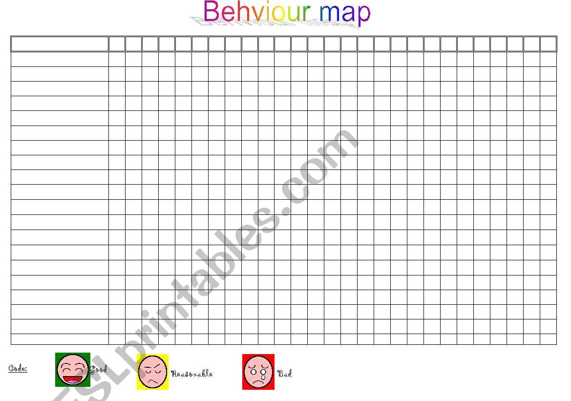 Behaviour Map