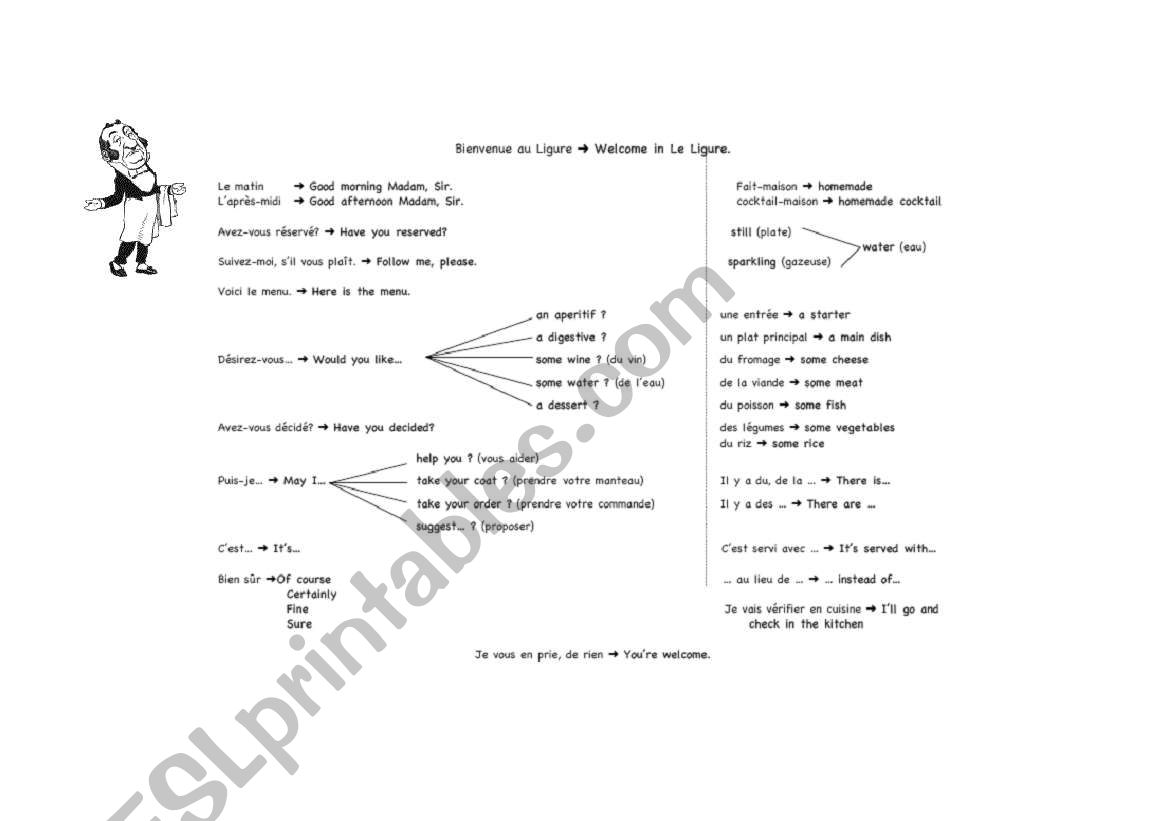 English Worksheets How To Greet Customers