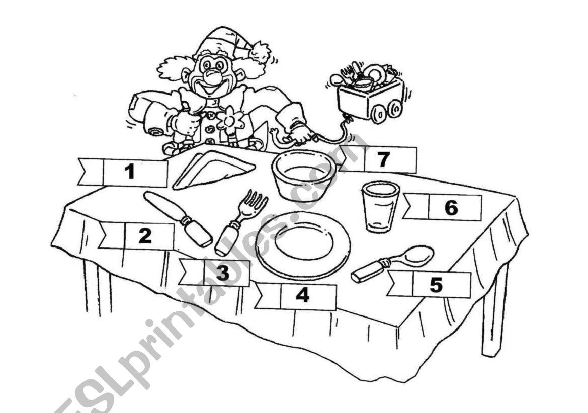 Tableware Practice