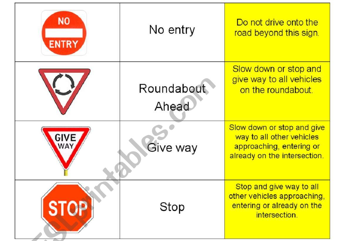 Road Signs Part One