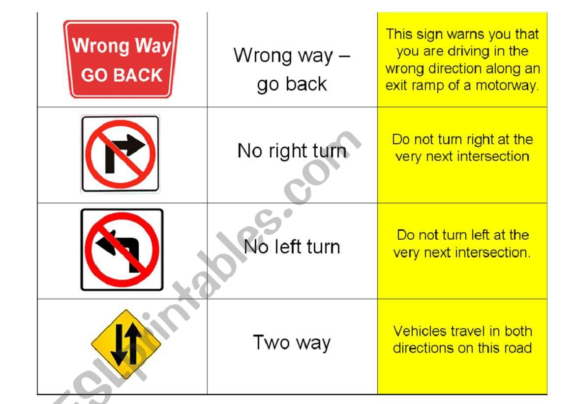 Driving Road Signs