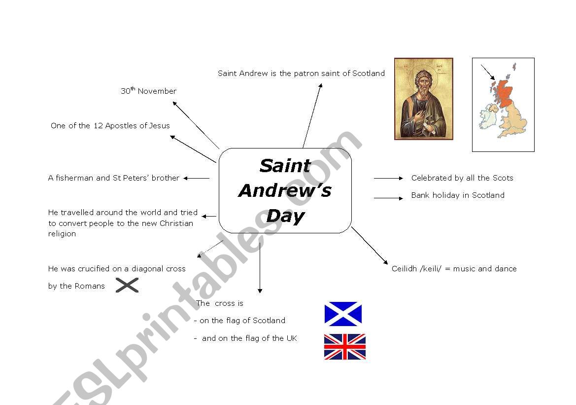 English Worksheets Saint Andrew S Day Brainstorming