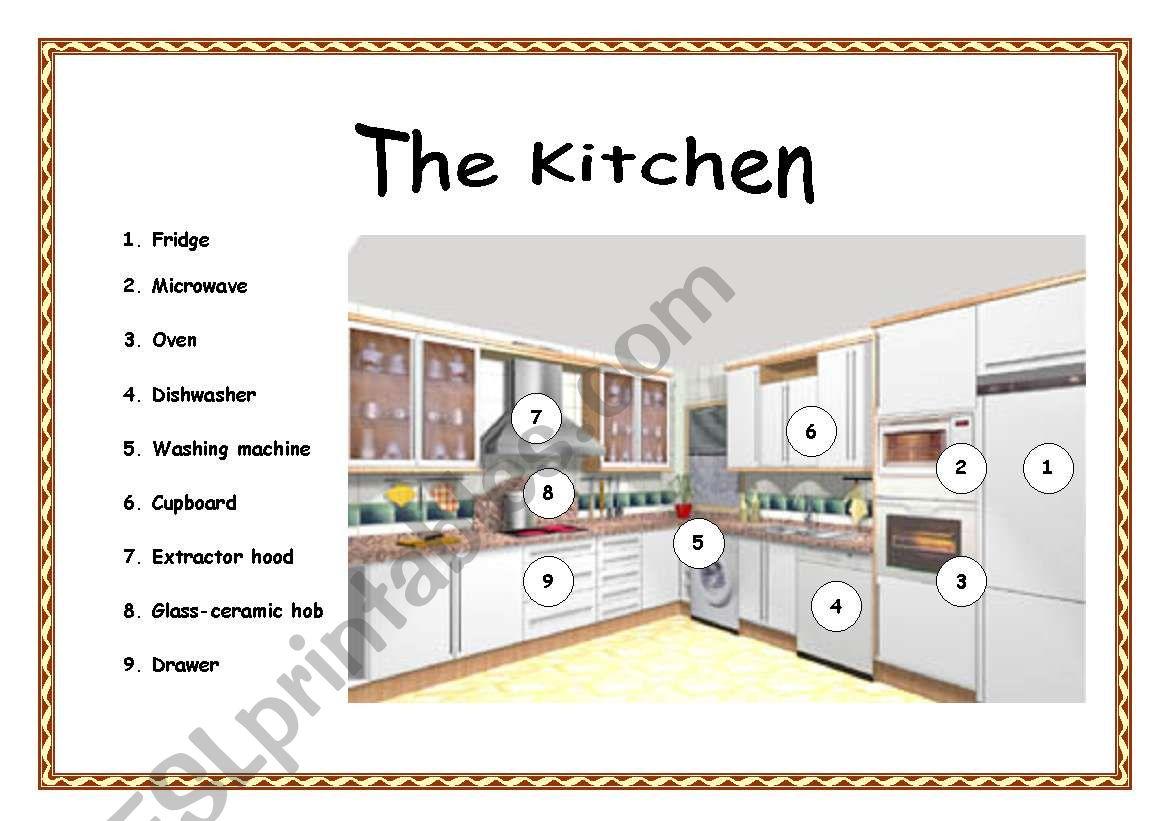 The Kitchen Flashcard