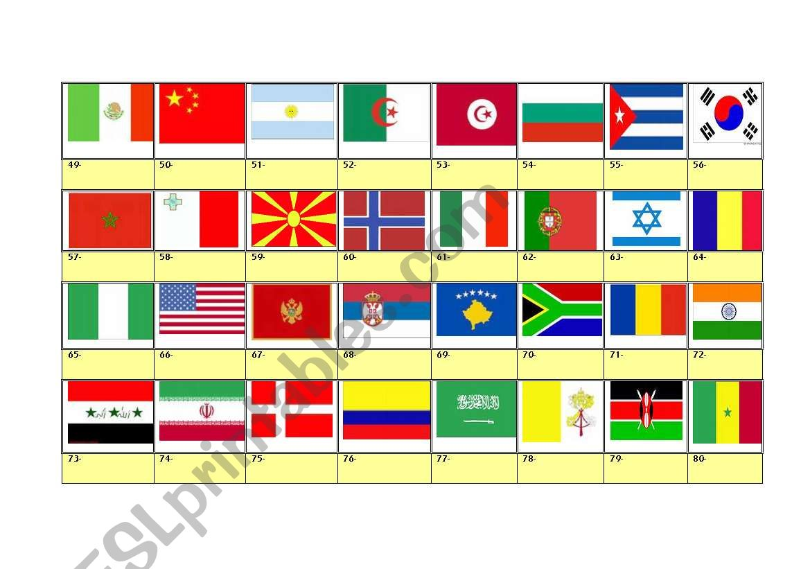Countries And Nationalities Flags Chart Part 3