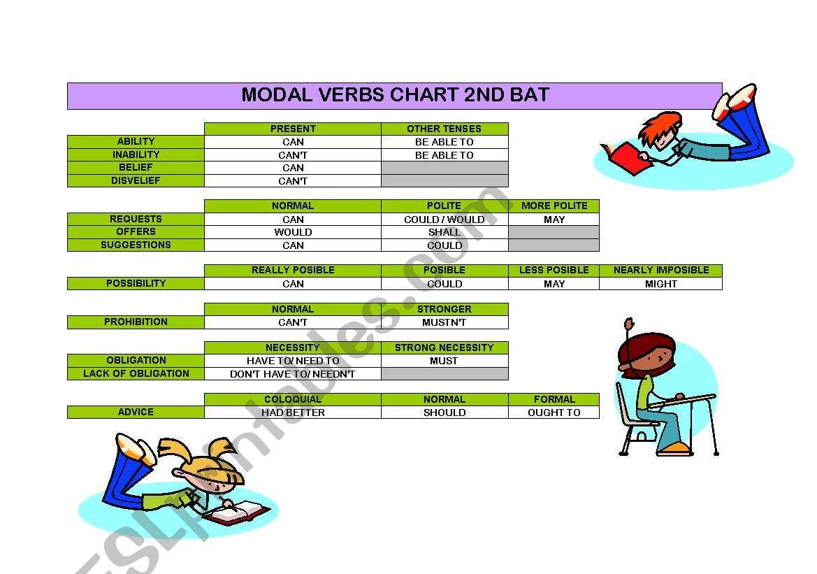 Esl Modal Verbs Grammar Worksheets