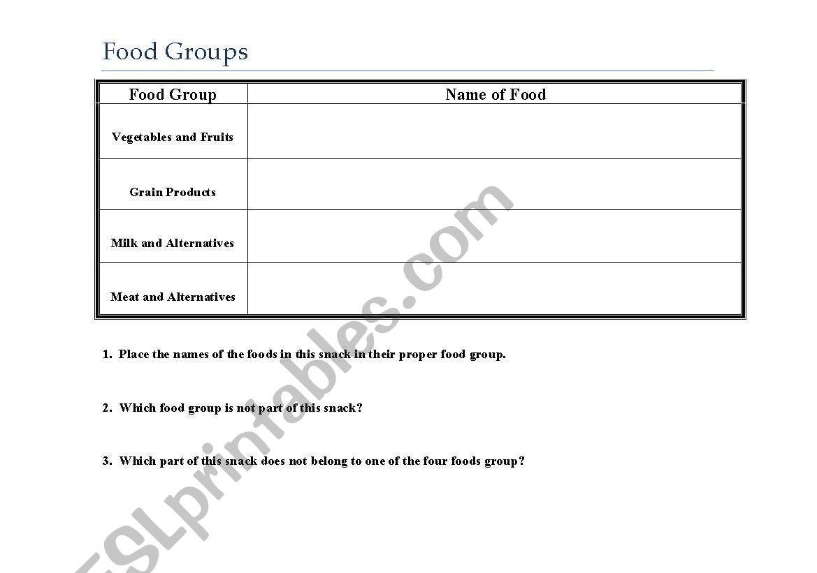 English Worksheets Food Groups