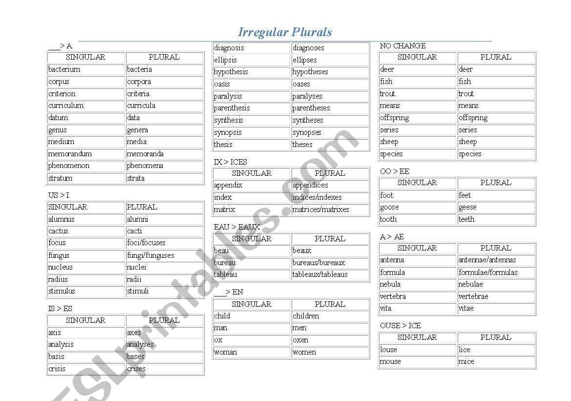 Chart For Irregular Plurals
