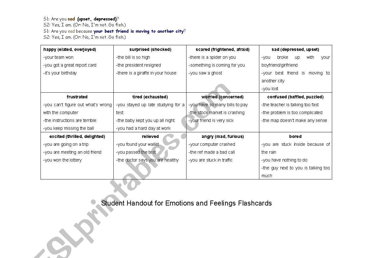 English Worksheets Emotion Situations