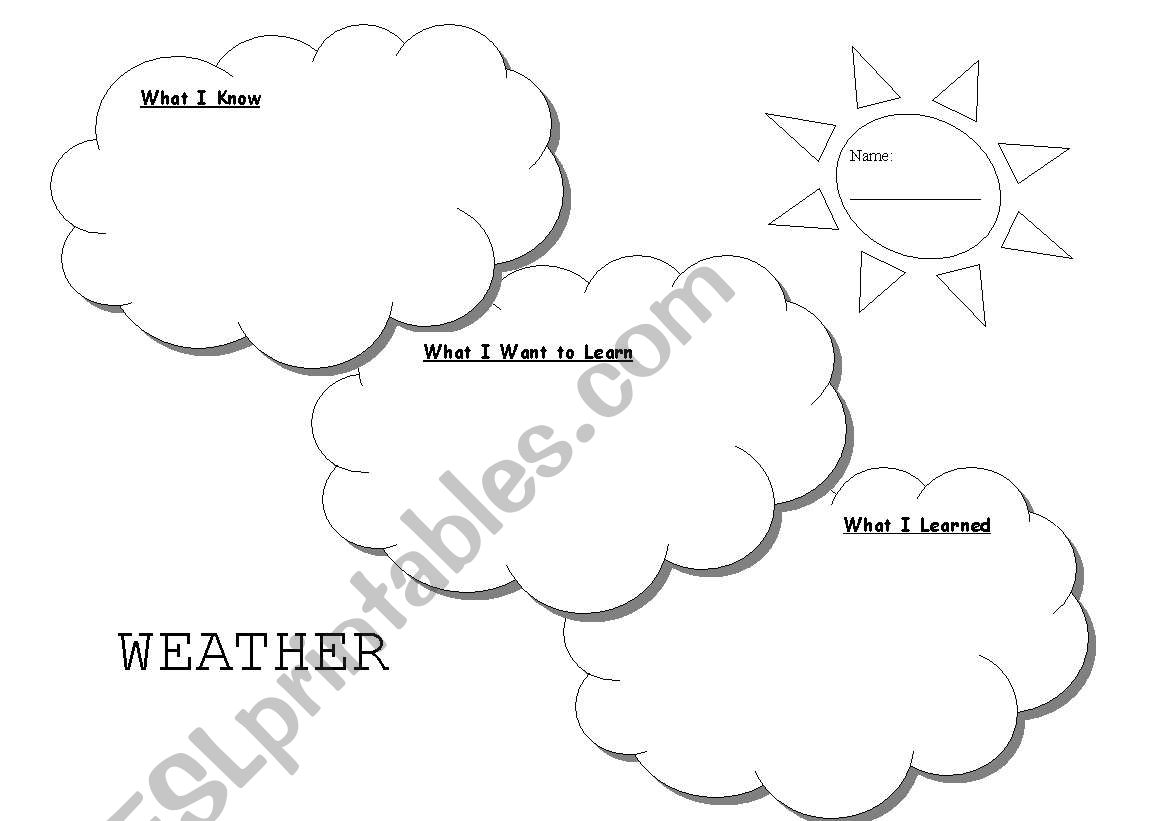 English Worksheets Weather Kwl Chart