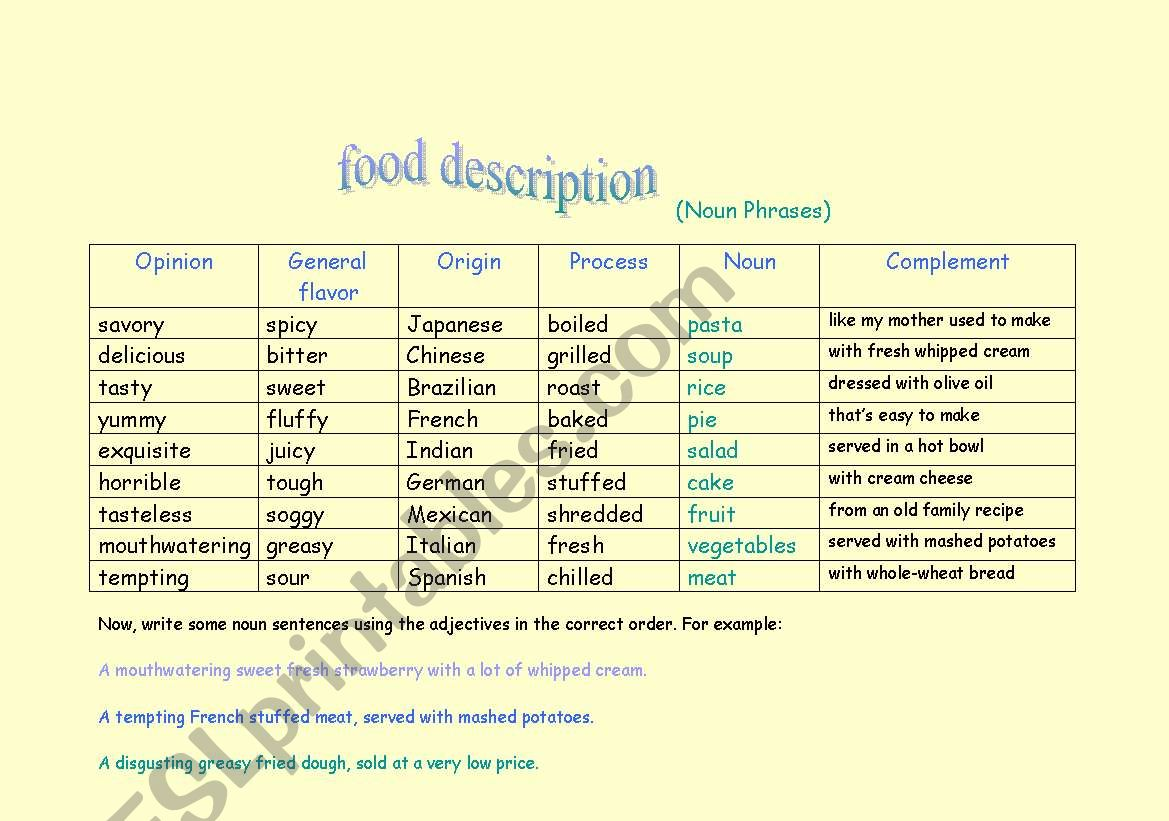 Describing Food
