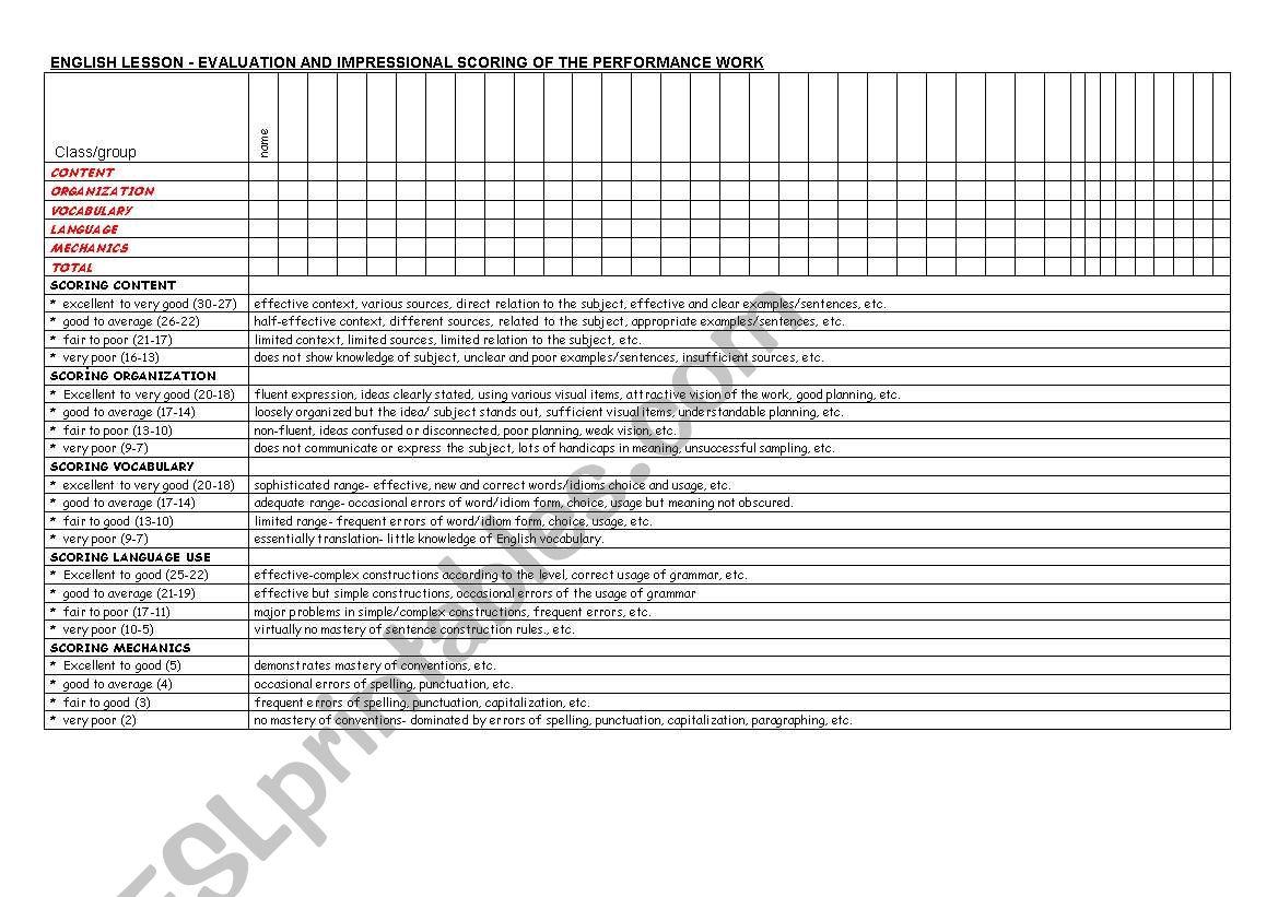 Performance Work Assessment