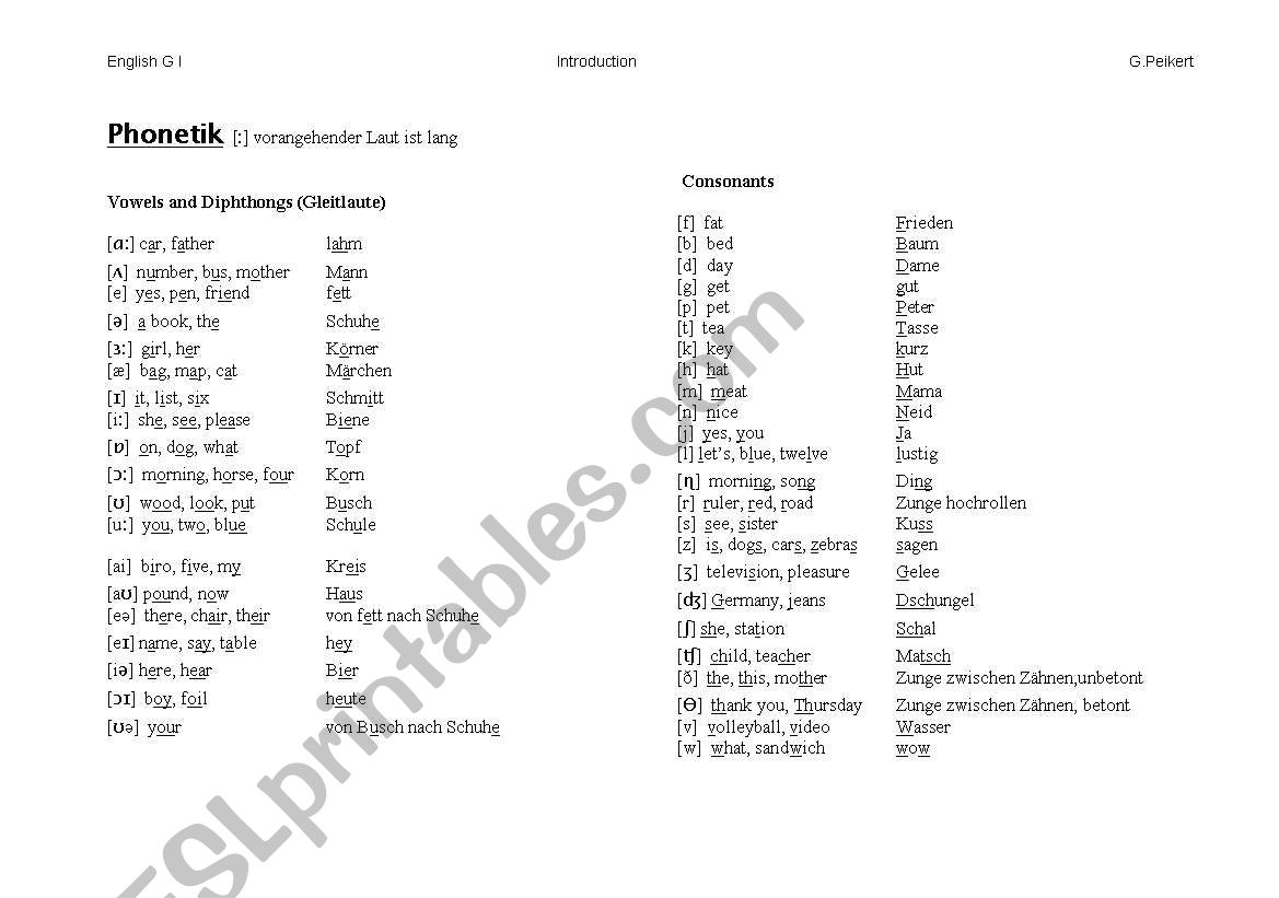English Worksheets Phonetics For German Students
