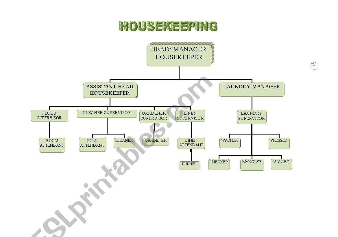 English Worksheets Housekeeping Org 1
