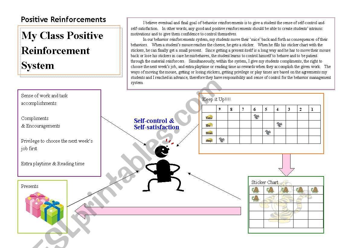 English Worksheets Classroom Behavior Management