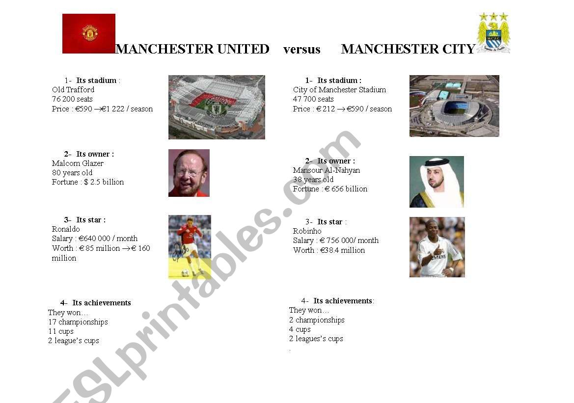 English Worksheets Manchester United Versus Manchester City
