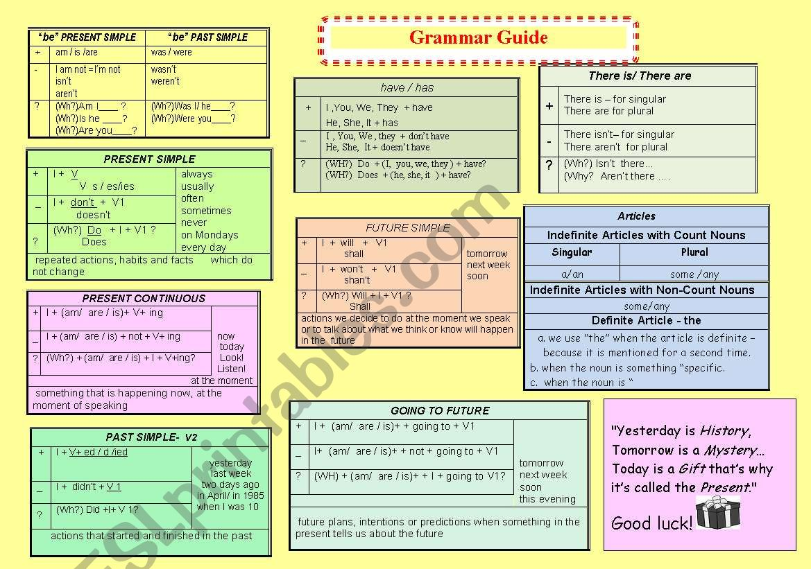 Grammar Guide For Elementry Beginning Intermediate