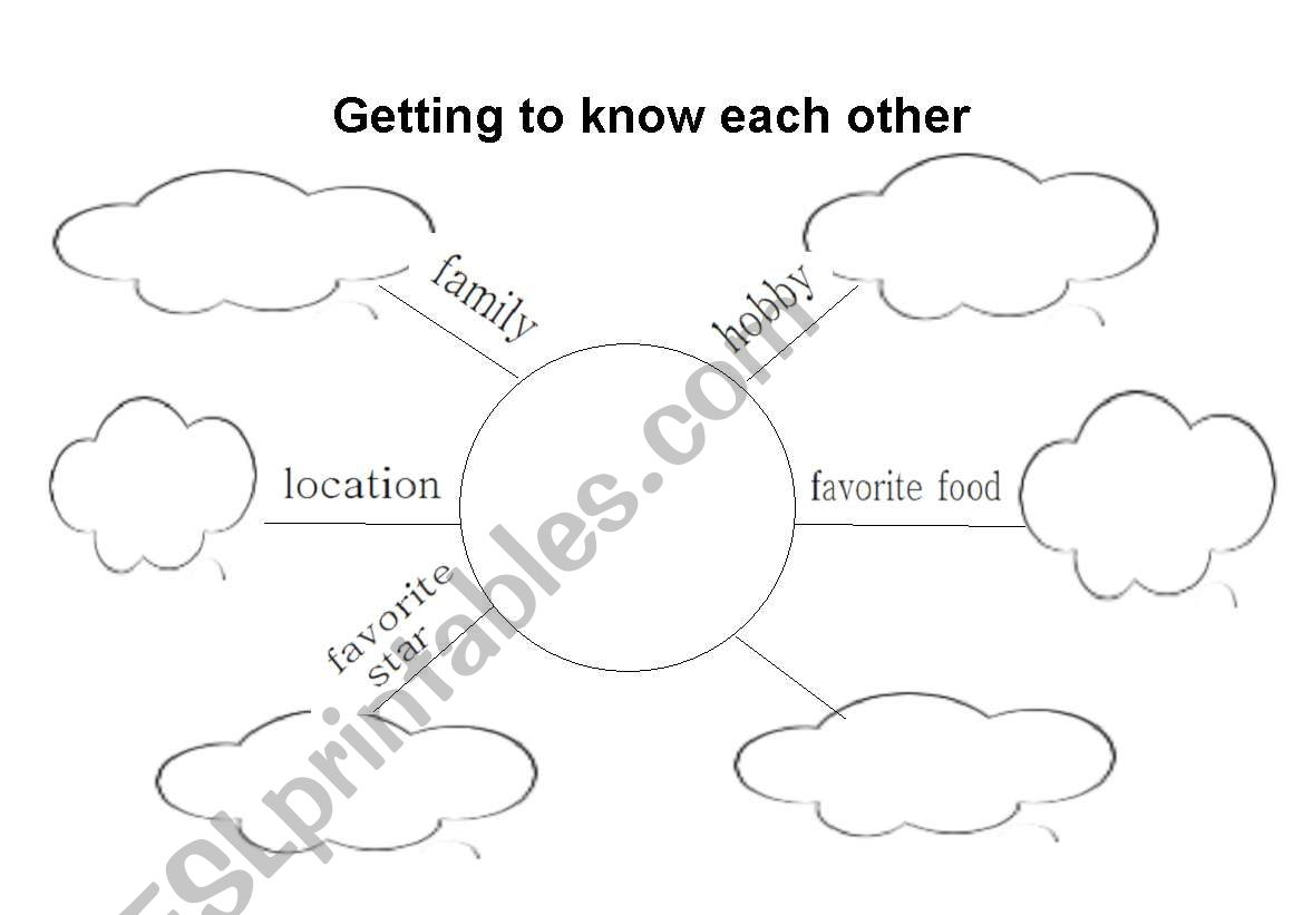 English Worksheets Getting To Know Each Other Worksheet
