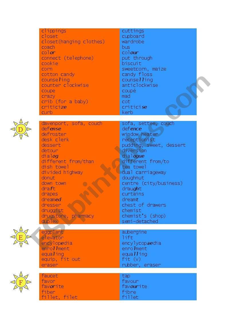 English Worksheets American Vs British Dictionary