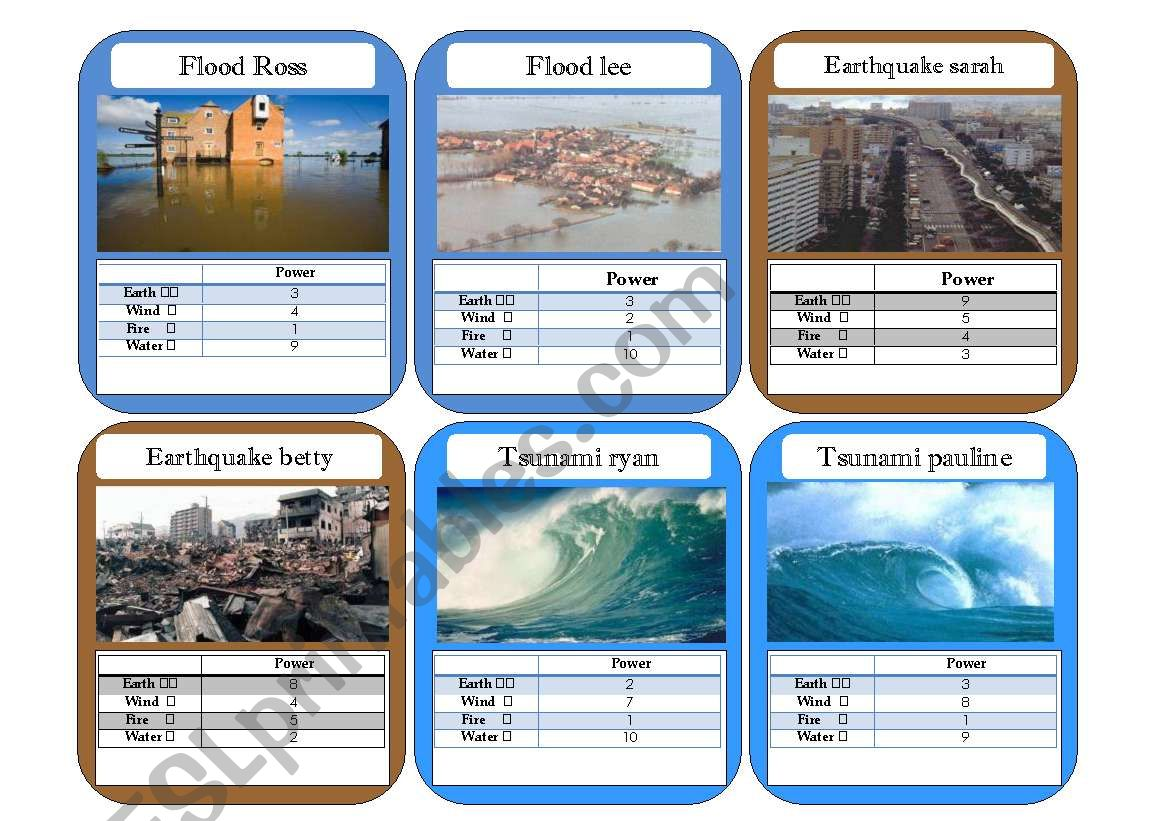 Natural Disaster Picture Cards