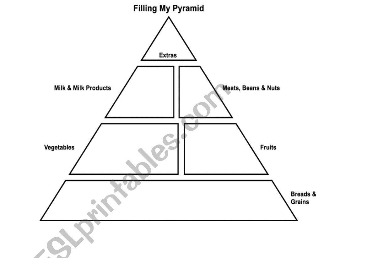 English Worksheets Food Pyramid