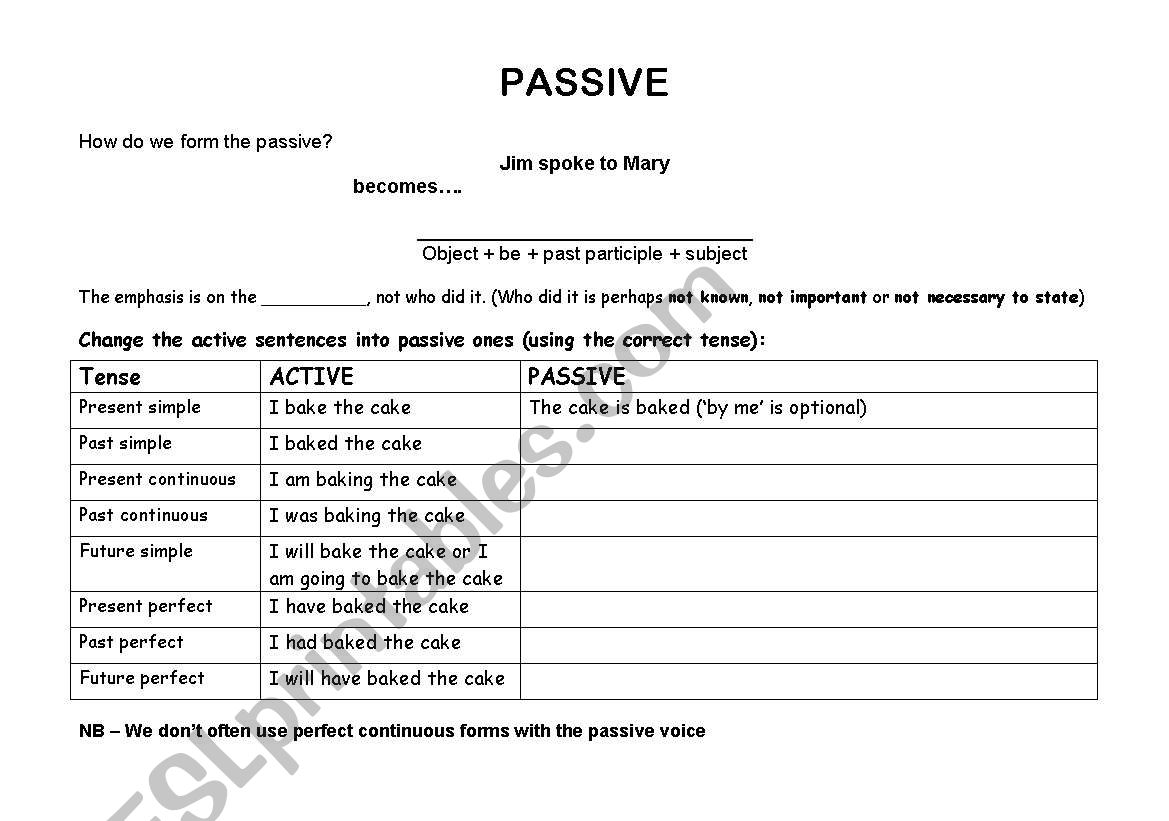 English Worksheets Forming The Passive Voice