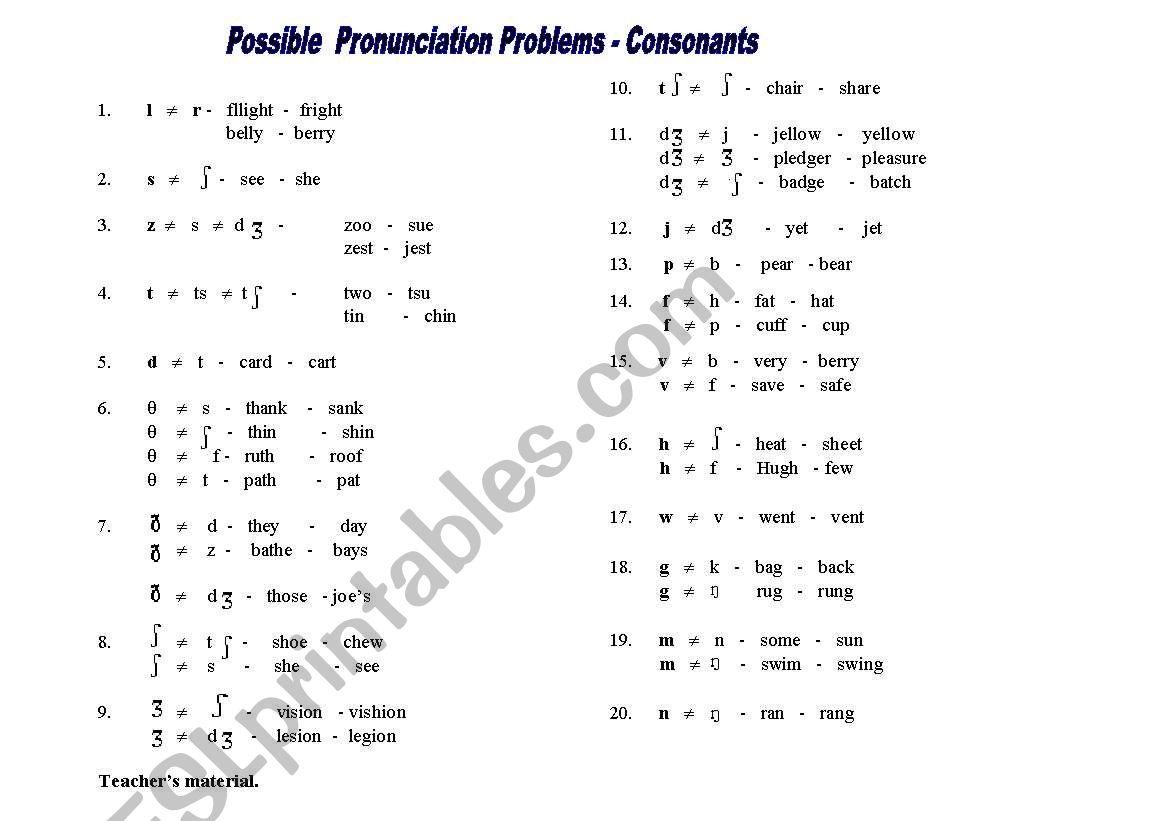 English Worksheets Pronunciation Problems