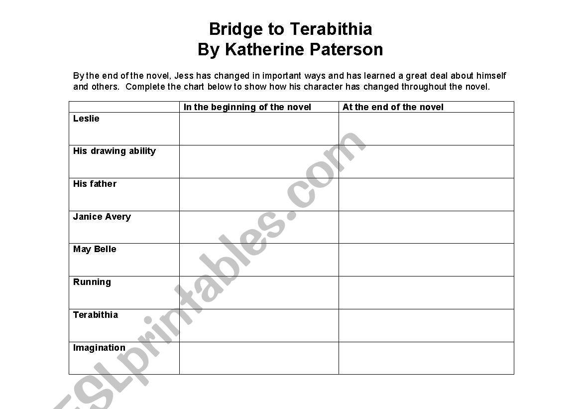 English Worksheets Bridge To Terabithia Characterysis