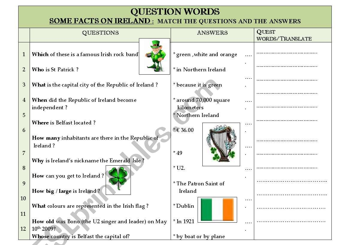 Ireland Question Words