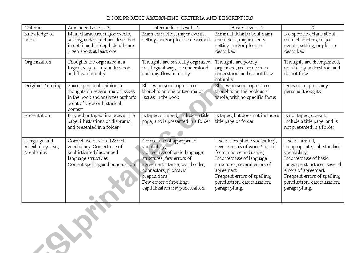 Book Project Assessment Criteria And Descriptors