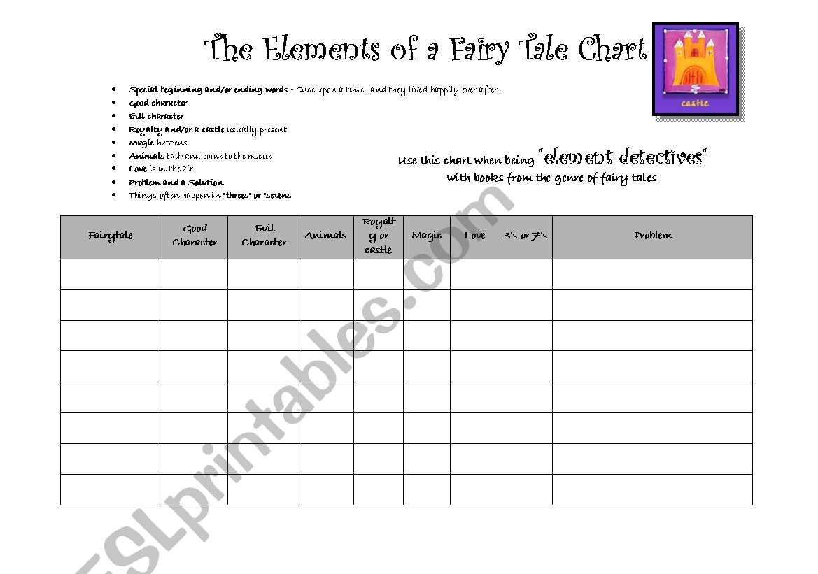 Fairytale Story Elements Chart