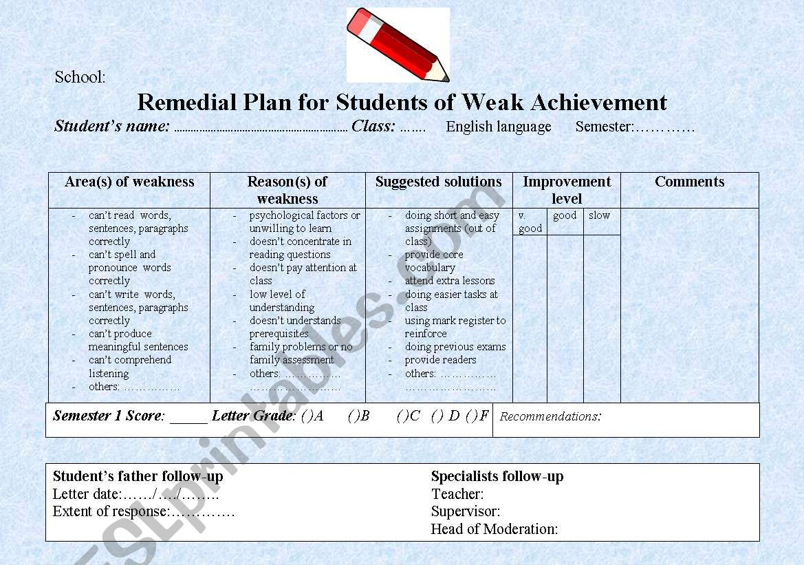 An Effective Remedial Plan For Weak Students
