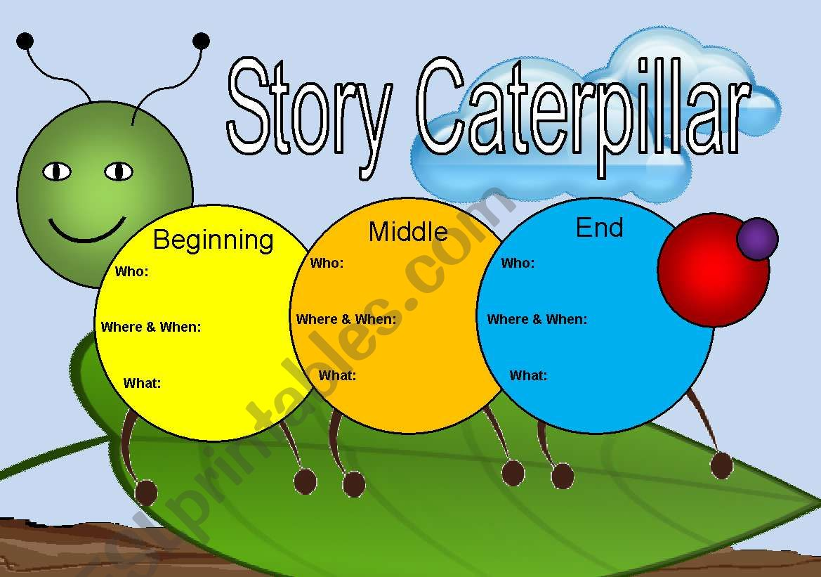 Story Caterpillar Graphic Organizer